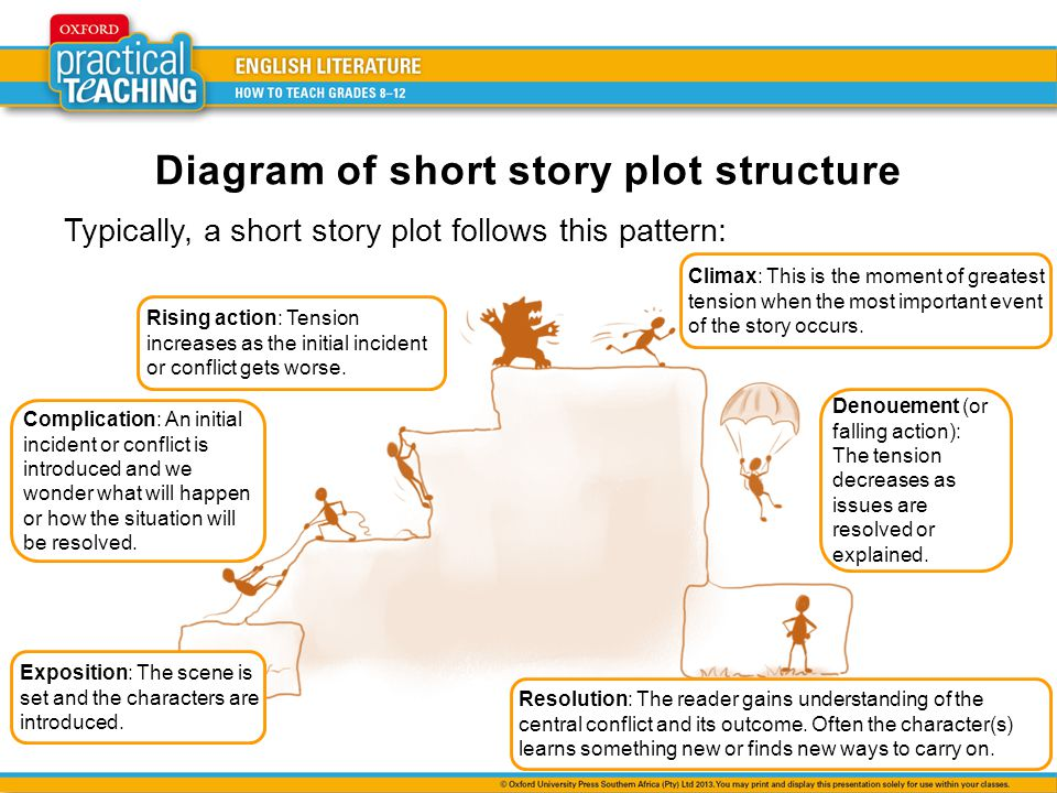 analyzing short story's setting