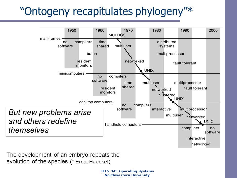 Ontogeny recapitulates phylogeny *