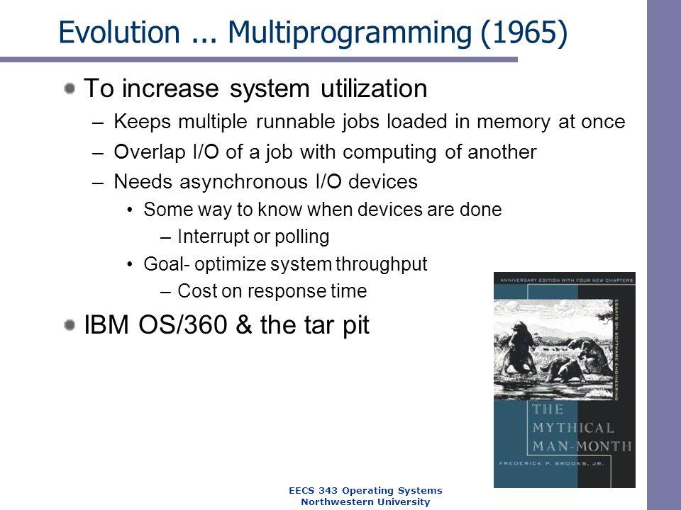 Evolution ... Multiprogramming (1965)