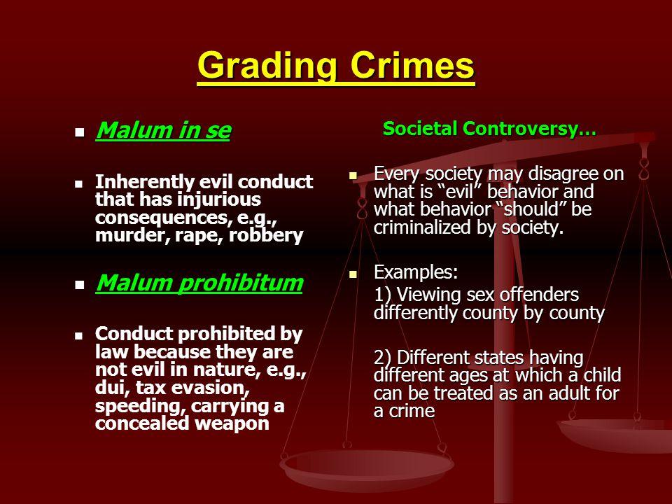 Societal Controversy…
