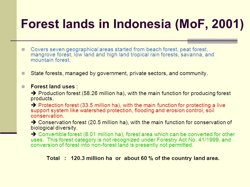Forest lands in Indonesia (MoF, 2001)