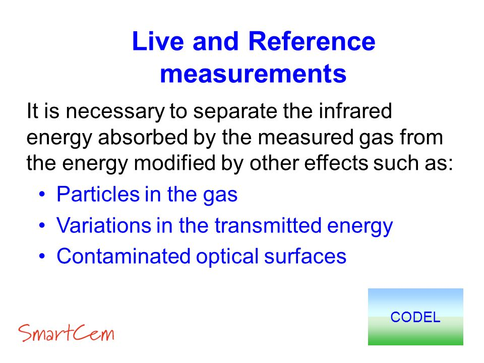 Live and Reference measurements