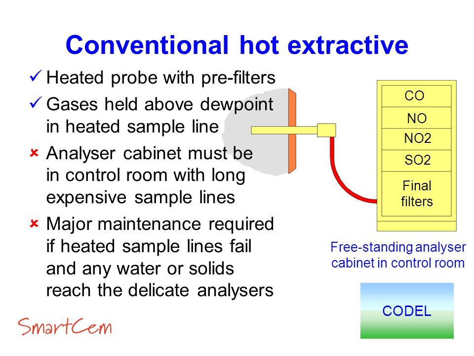 Conventional hot extractive