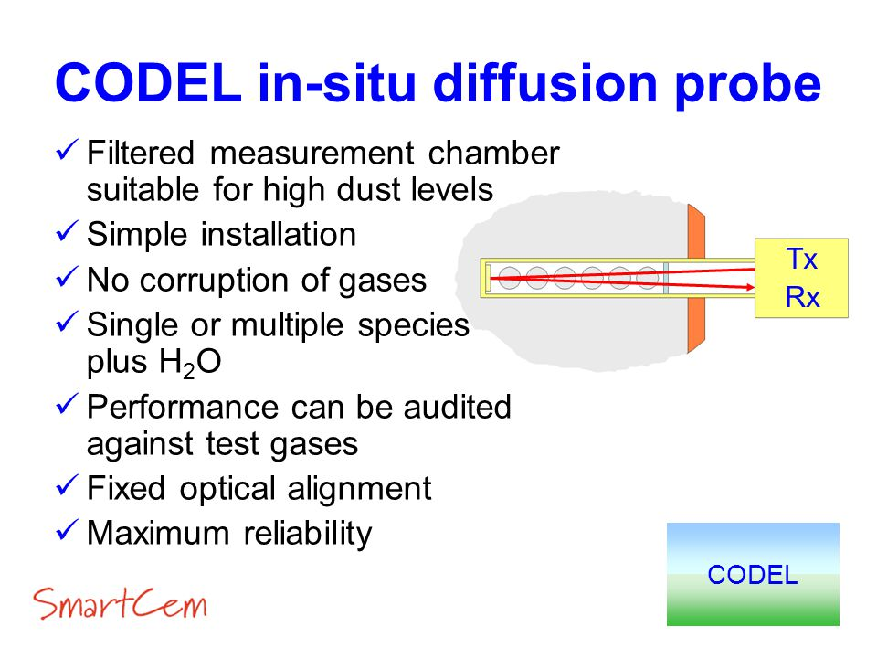 CODEL in-situ diffusion probe