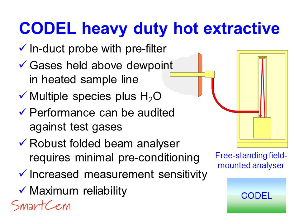 CODEL heavy duty hot extractive
