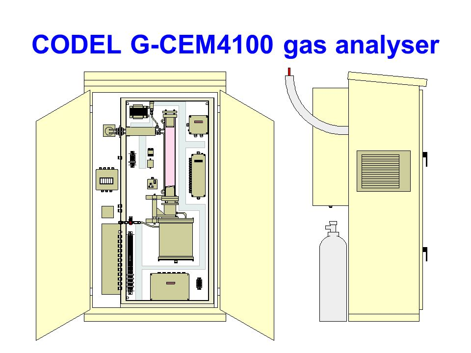 CODEL G-CEM4100 gas analyser
