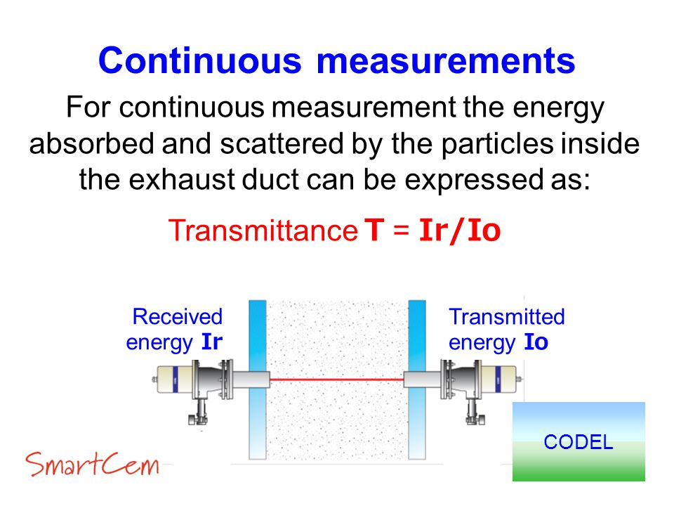 Continuous measurements