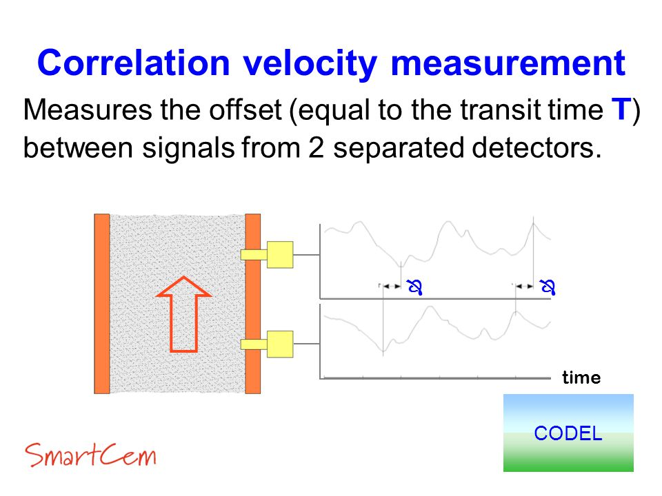 Correlation velocity measurement