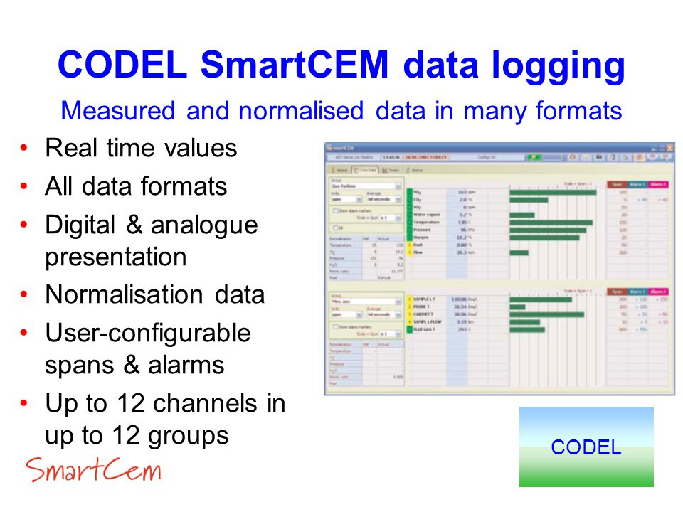 CODEL SmartCEM data logging
