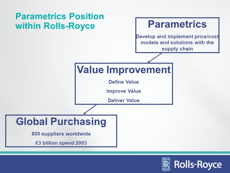 Parametrics Position within Rolls-Royce