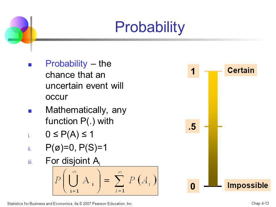Probability Probability – the chance that an uncertain event will occur. Mathematically, any function P(.) with.