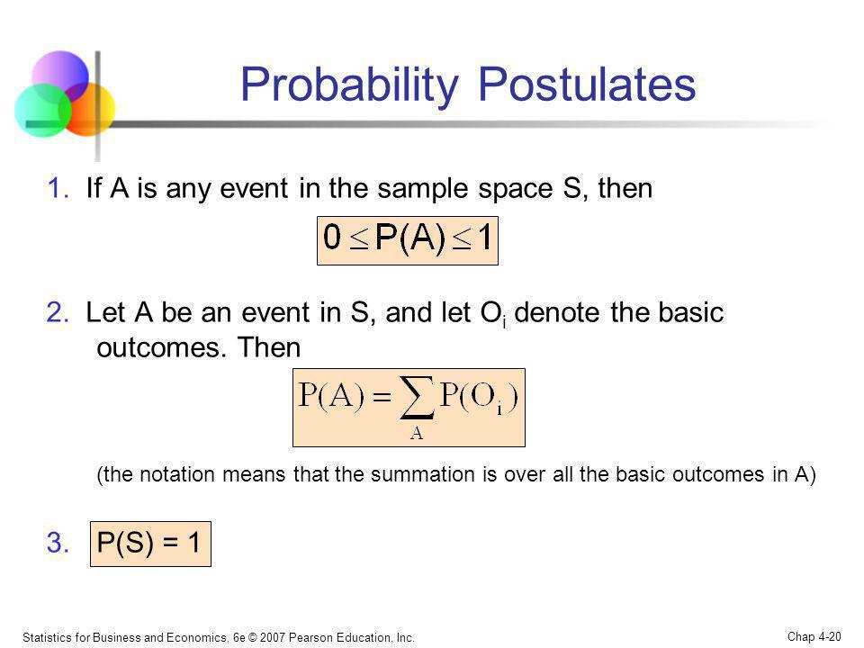 Probability Postulates