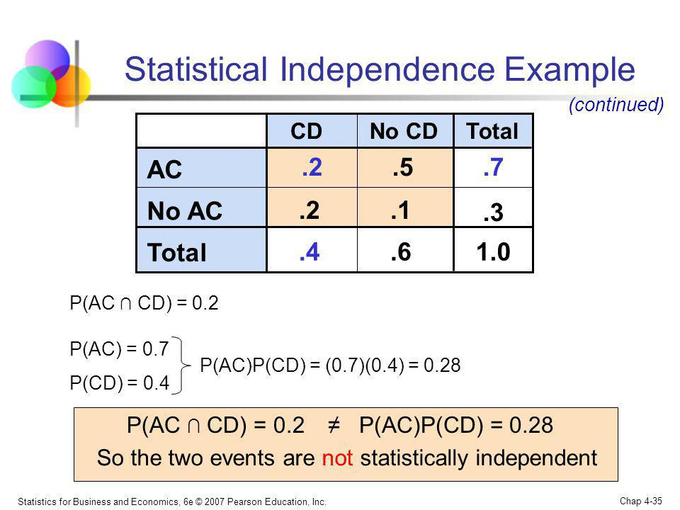Statistical Independence Example
