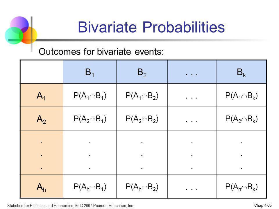 Bivariate Probabilities
