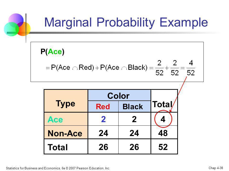 Marginal Probability Example