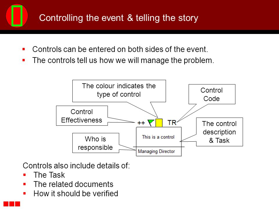 Controlling the event & telling the story