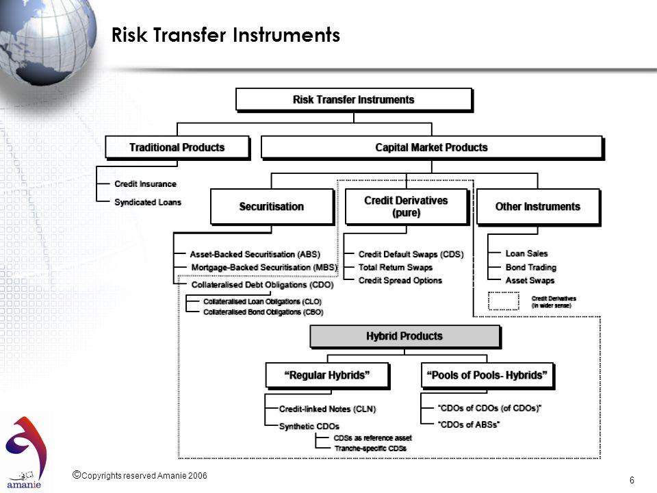 Risk Transfer Instruments