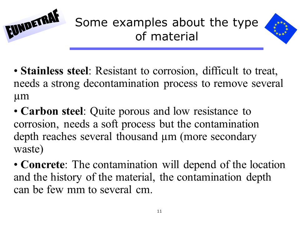 Some examples about the type of material