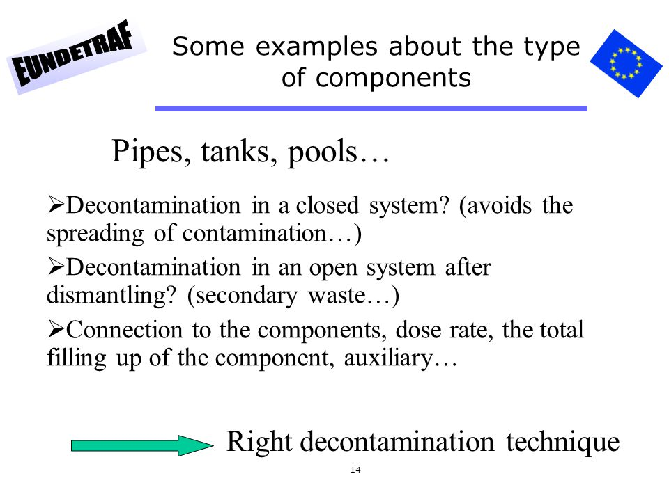 Pipes, tanks, pools… Right decontamination technique
