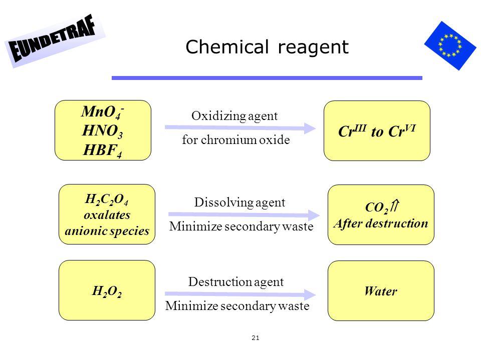 Chemical reagent MnO4- HNO3 CrIII to CrVI HBF4 Oxidizing agent