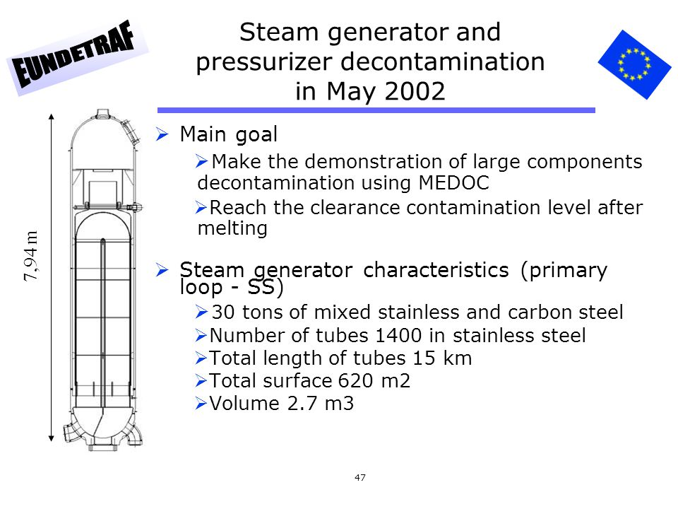 Steam generator and pressurizer decontamination in May 2002