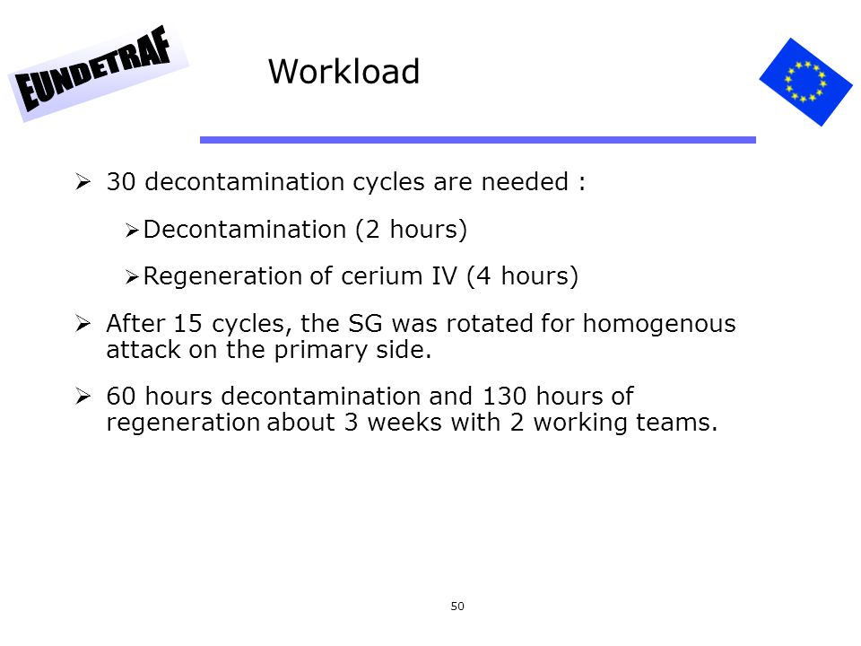 Workload 30 decontamination cycles are needed :