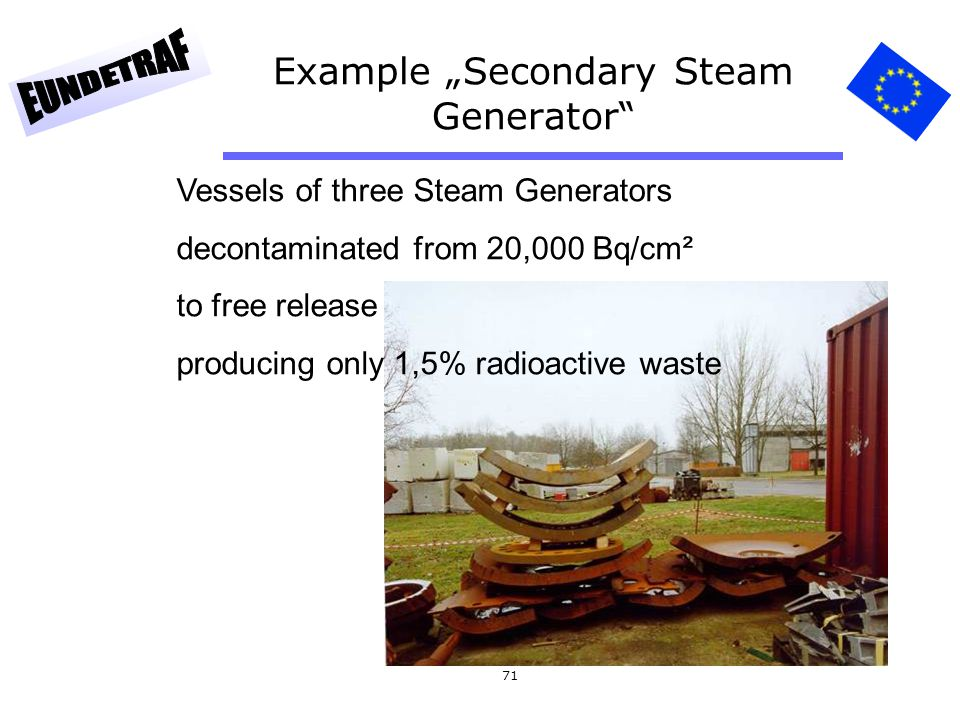 "Example ""Secondary Steam Generator"