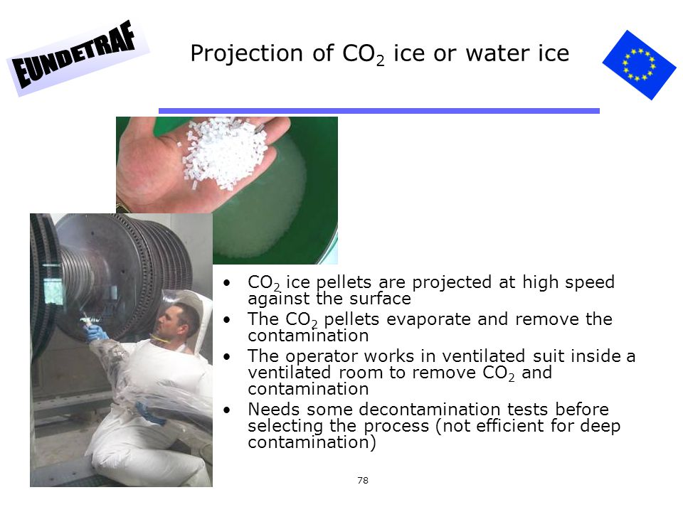 Projection of CO2 ice or water ice