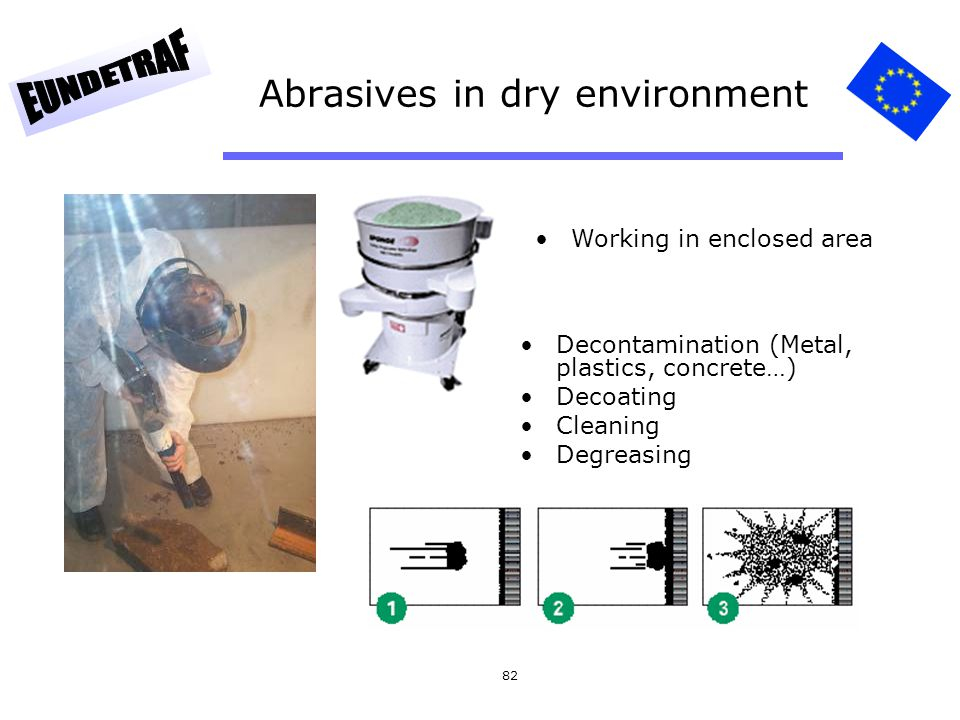 Abrasives in dry environment