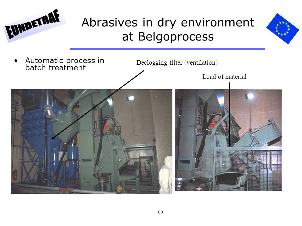 Abrasives in dry environment at Belgoprocess