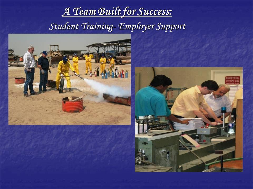 A Team Built for Success: