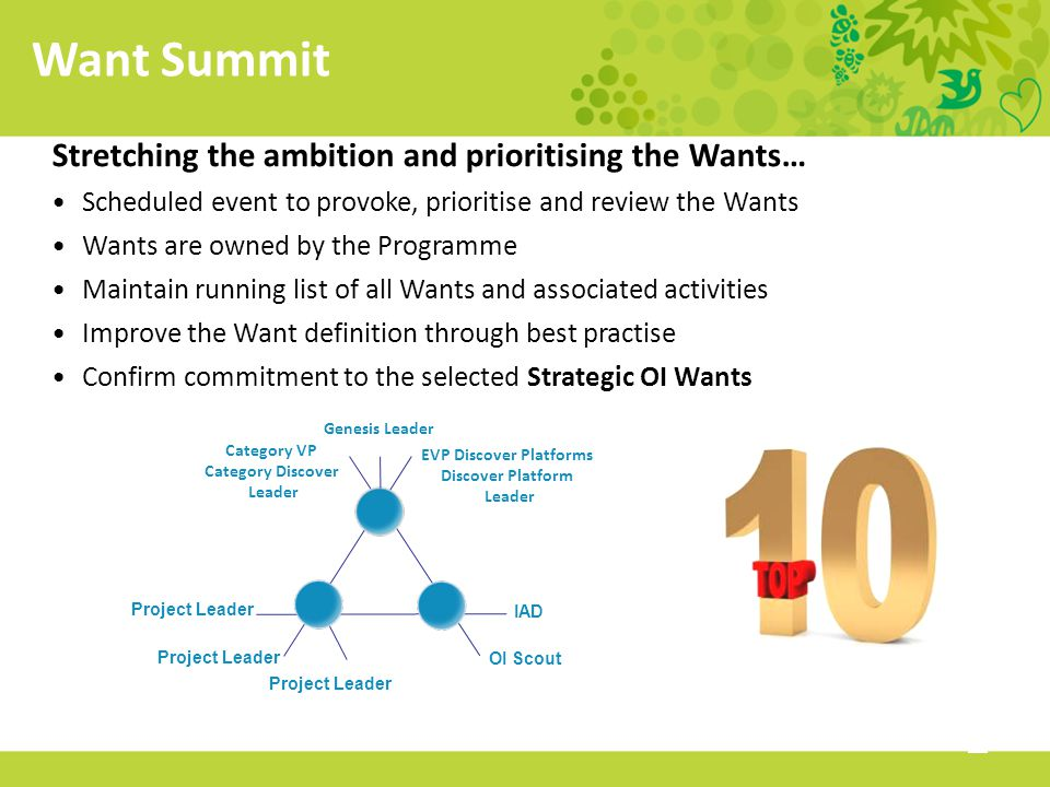 Want Summit Stretching the ambition and prioritising the Wants…