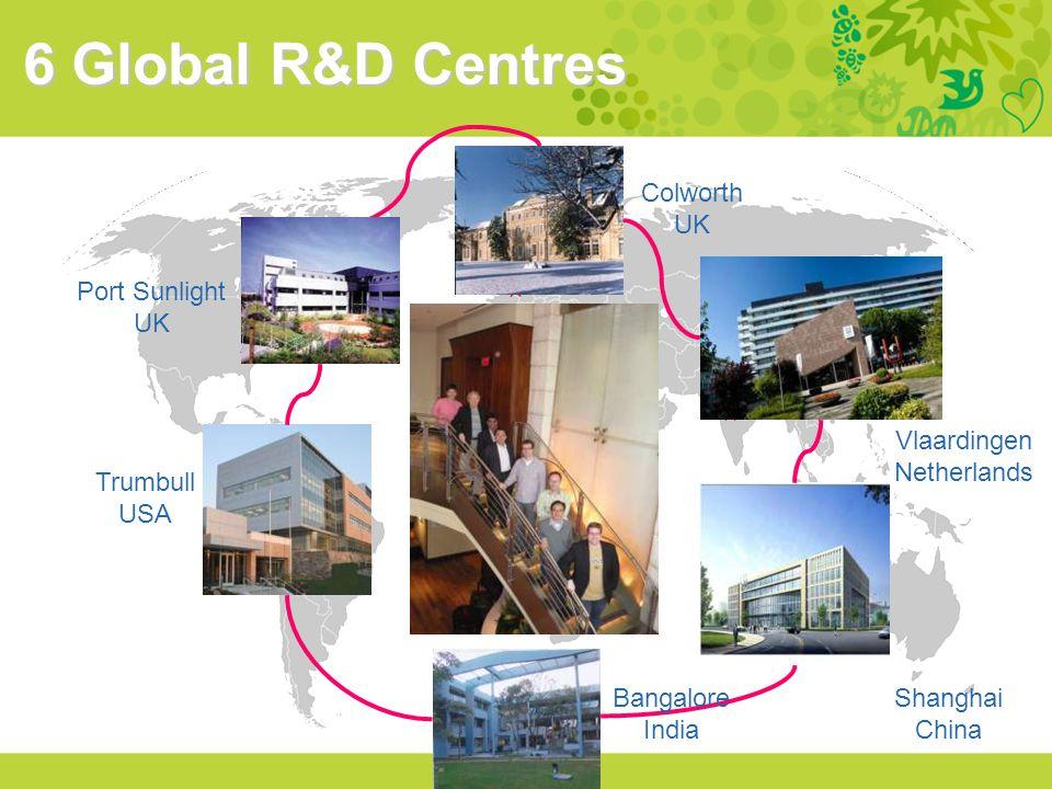 6 Global R&D Centres Colworth UK Port Sunlight UK Vlaardingen