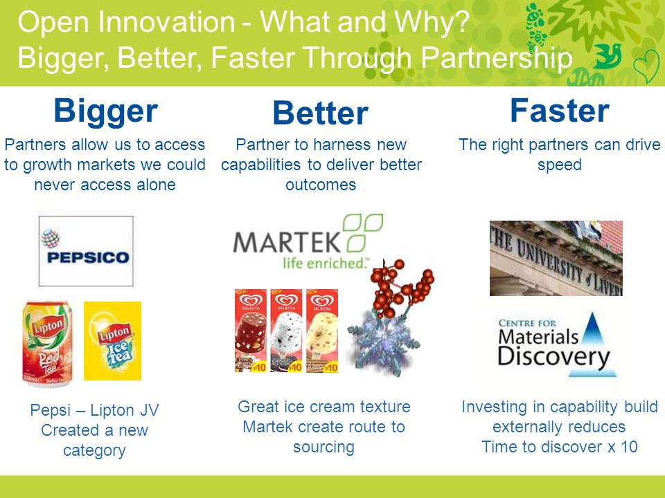 Open Innovation - What and Why
