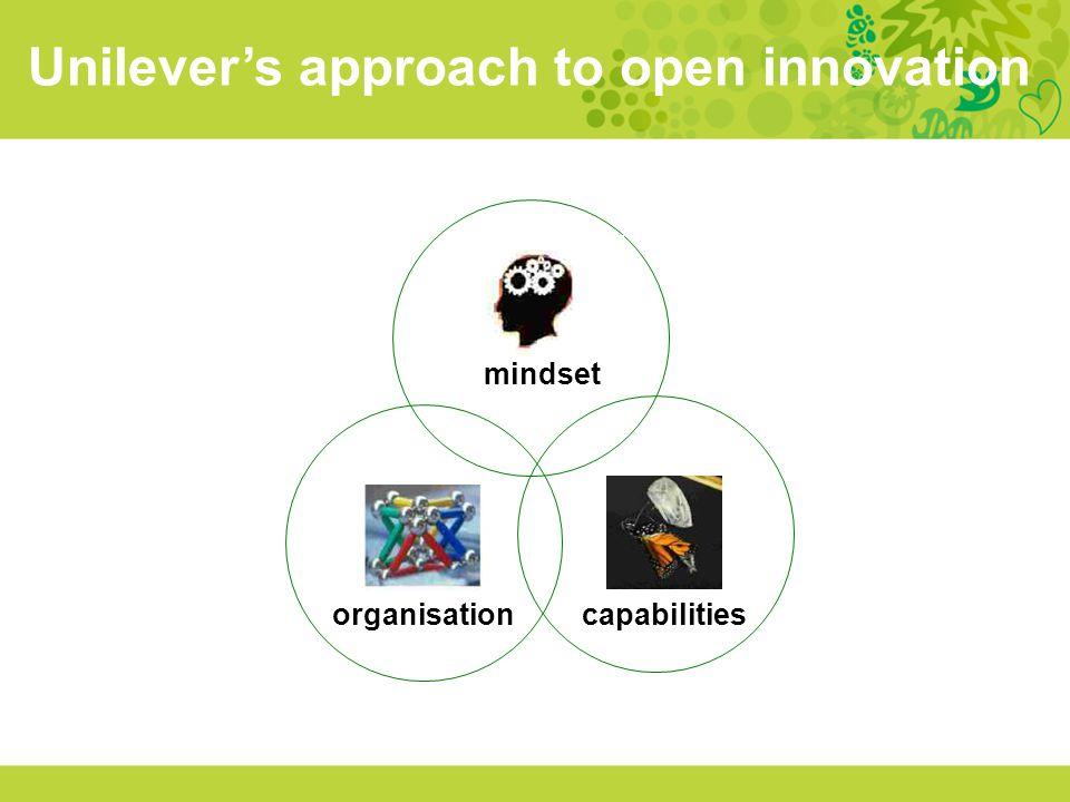 Unilever's approach to open innovation