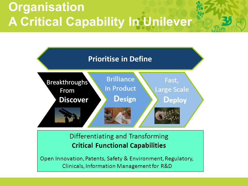 Critical Functional Capabilities