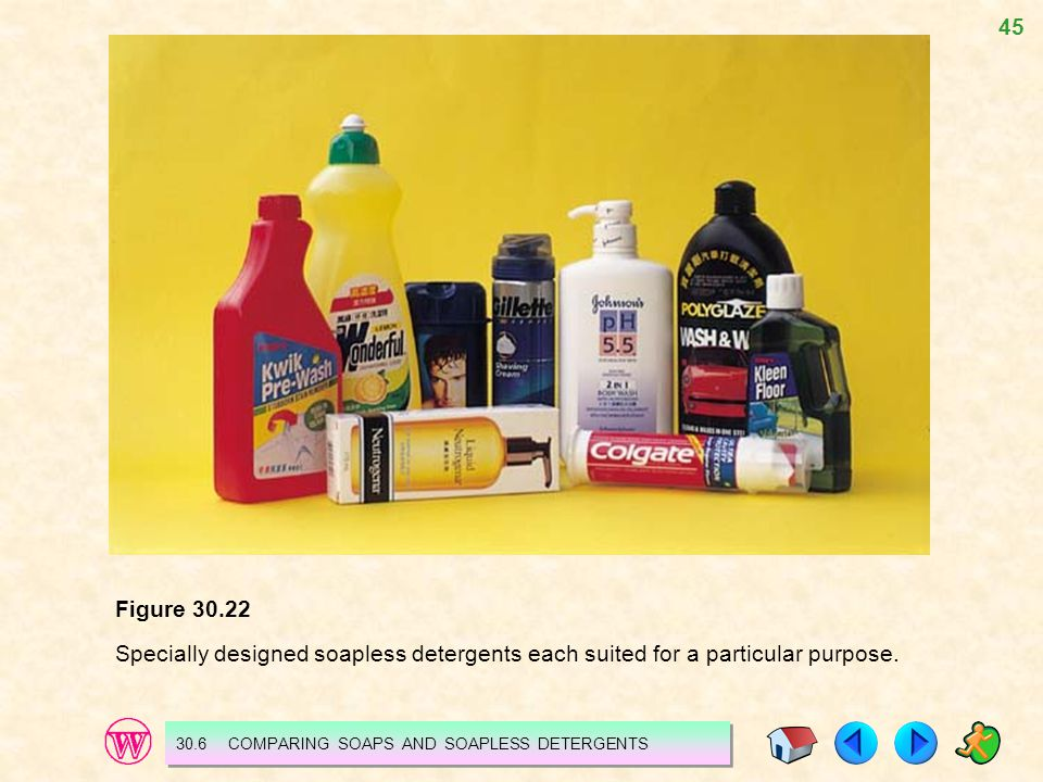 Figure 30.22 Specially designed soapless detergents each suited for a particular purpose.