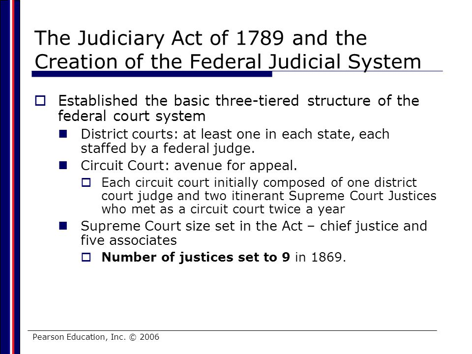 The Judiciary Act of 1789 and the Creation of the Federal Judicial System