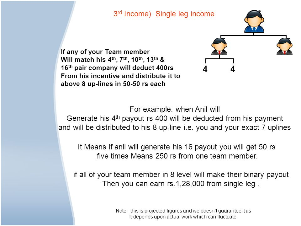4 4 3rd Income) Single leg income For example: when Anil will