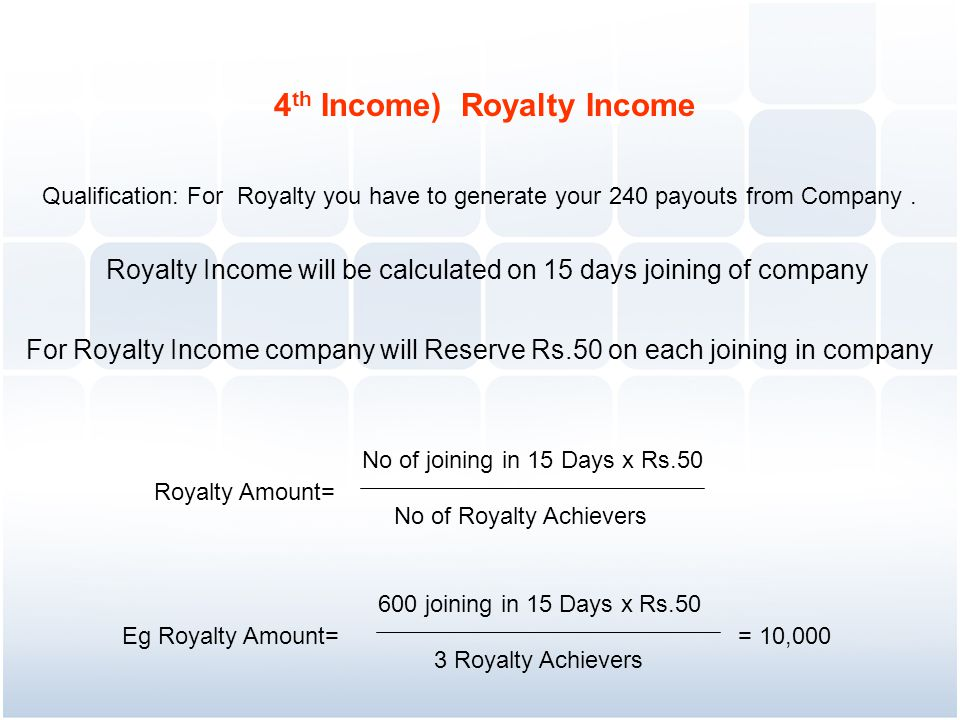 4th Income) Royalty Income
