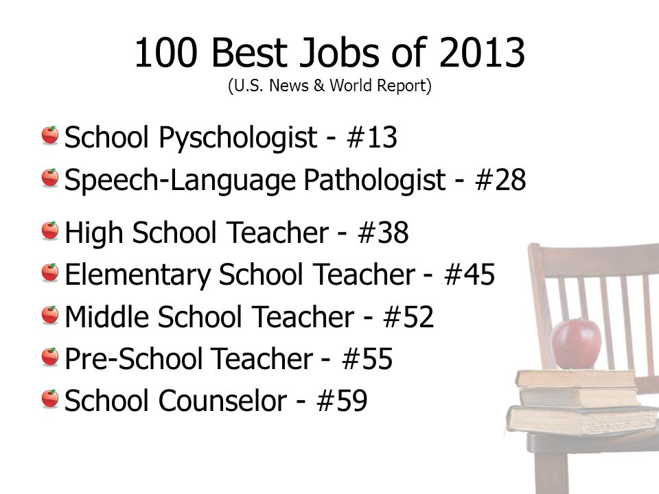 100 Best Jobs of 2013 (U.S. News & World Report)