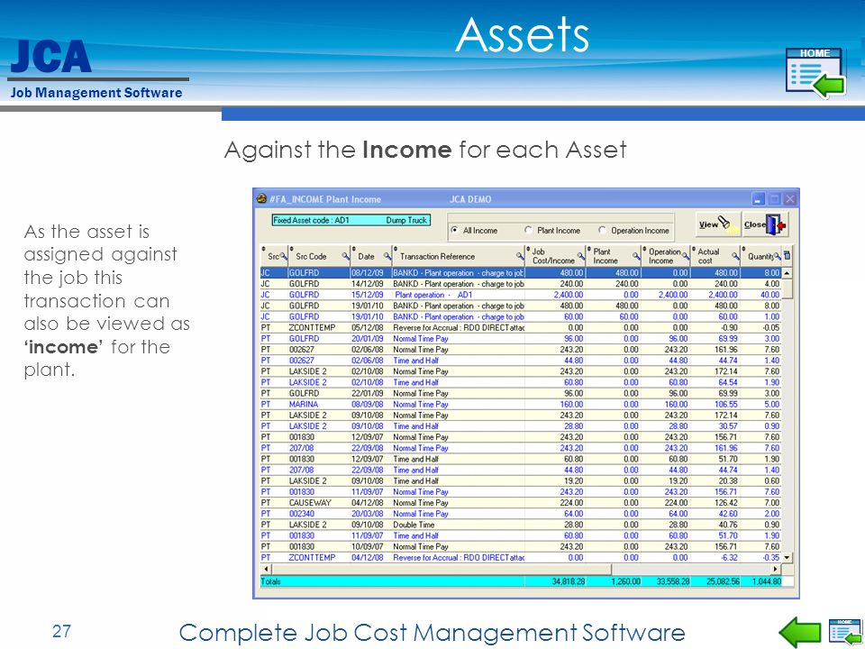 Assets Against the Income for each Asset