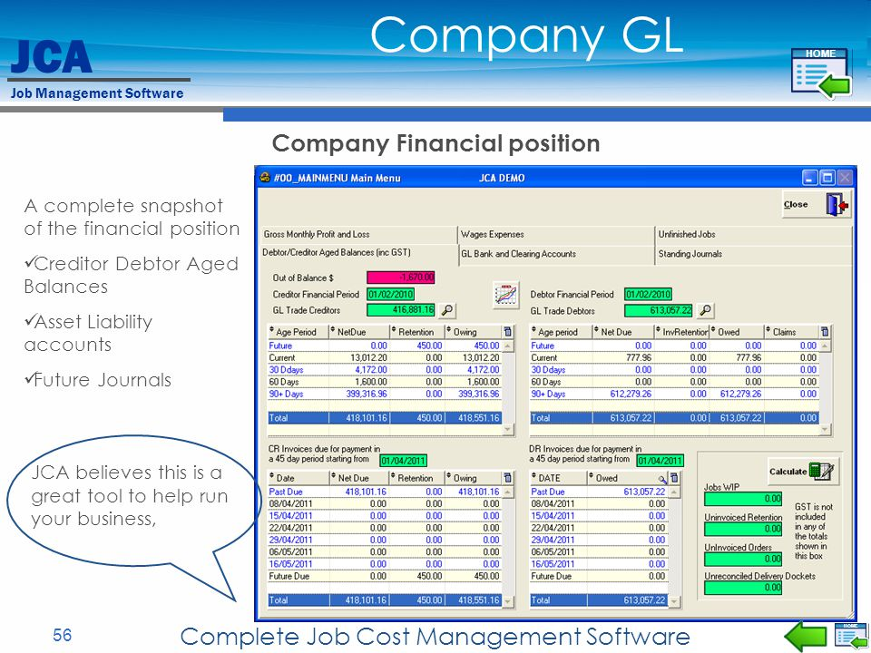 Company Financial position