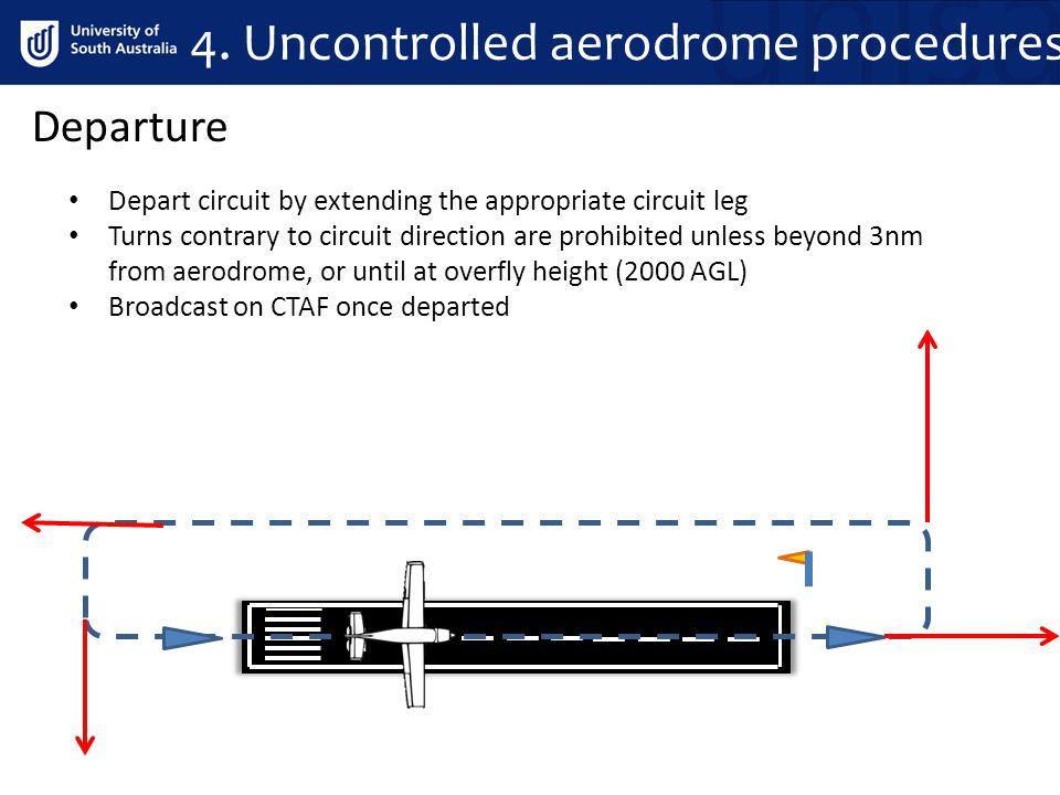 4. Uncontrolled aerodrome procedures