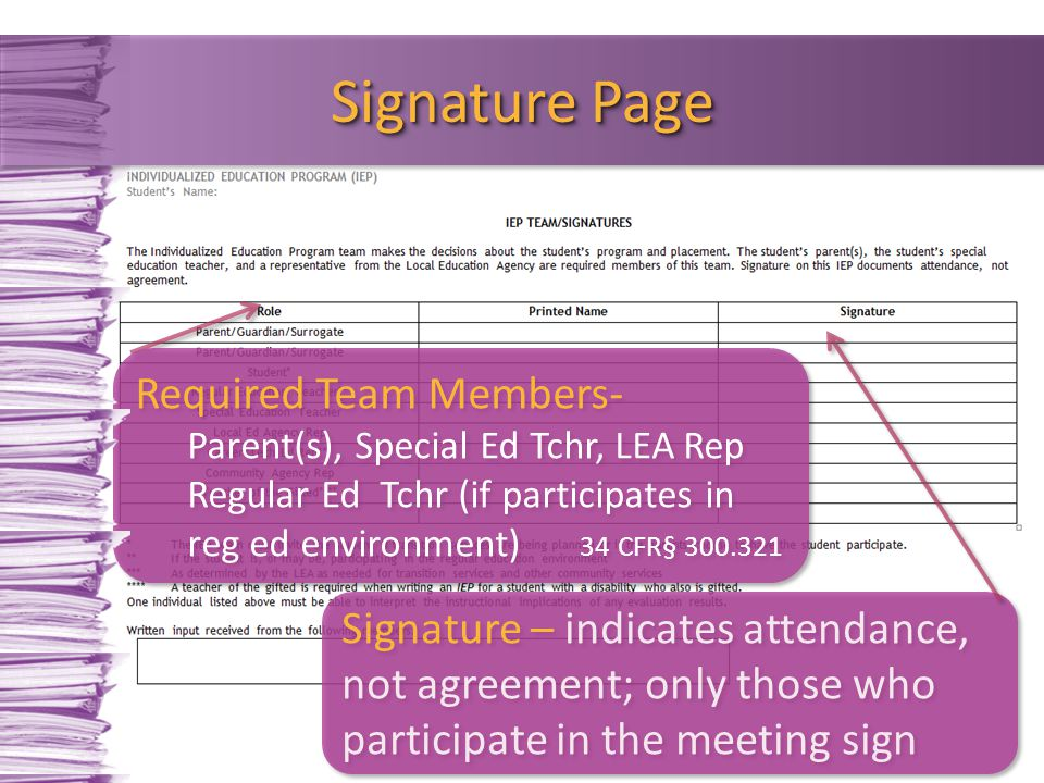 Signature Page Required Team Members-