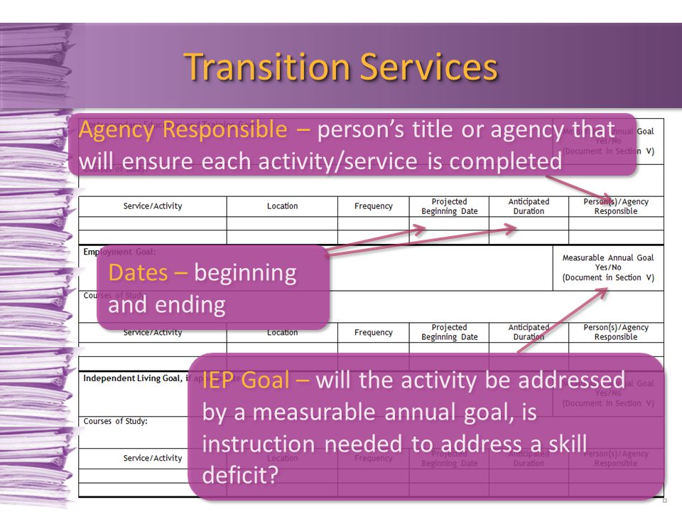 Transition Services Agency Responsible – person's title or agency that will ensure each activity/service is completed.