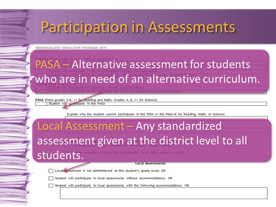 Participation in Assessments