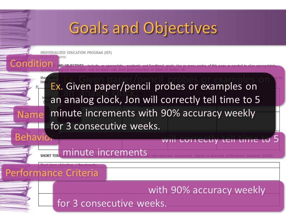 Goals and Objectives Condition