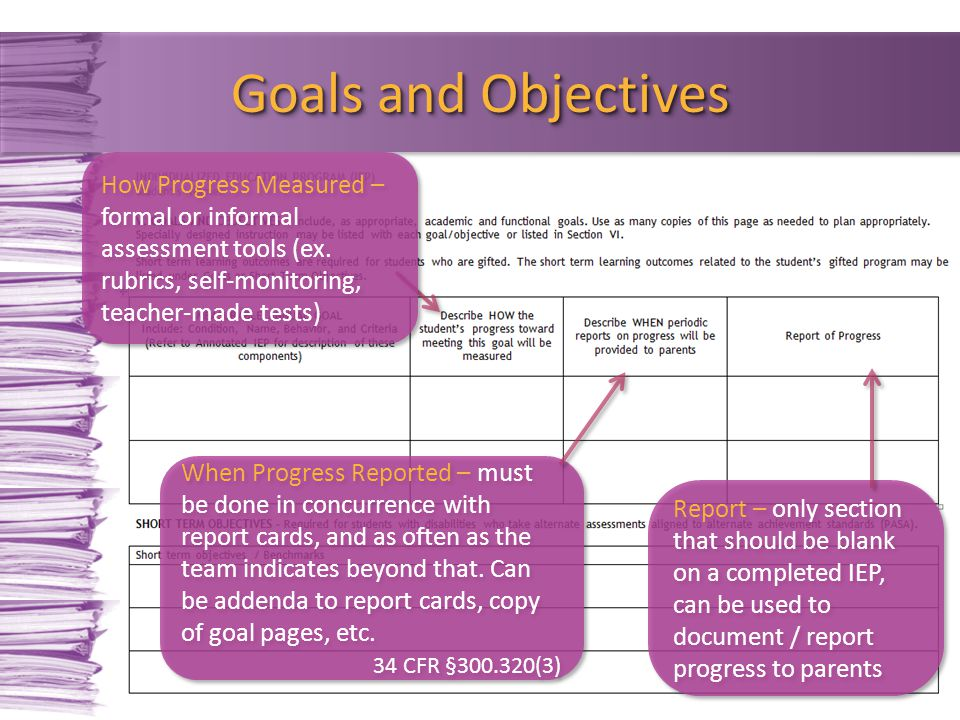 Goals and Objectives How Progress Measured – formal or informal assessment tools (ex. rubrics, self-monitoring, teacher-made tests)