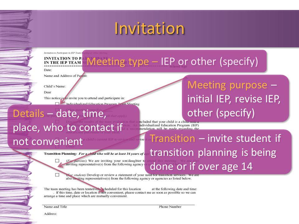 Invitation Meeting type – IEP or other (specify)